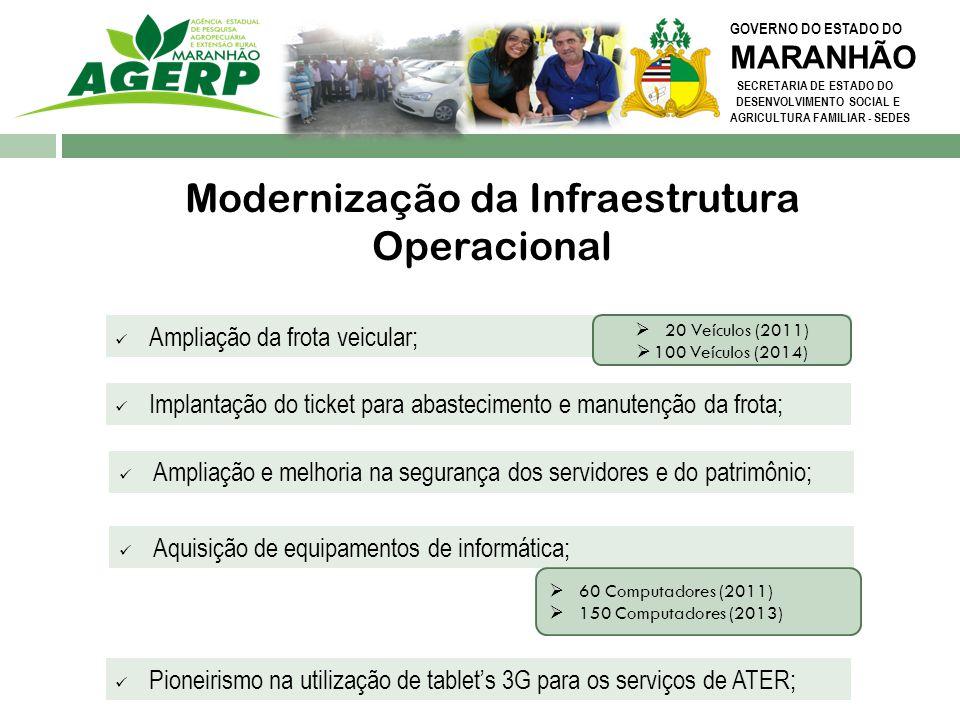 Modernização da Infraestrutura Operacional