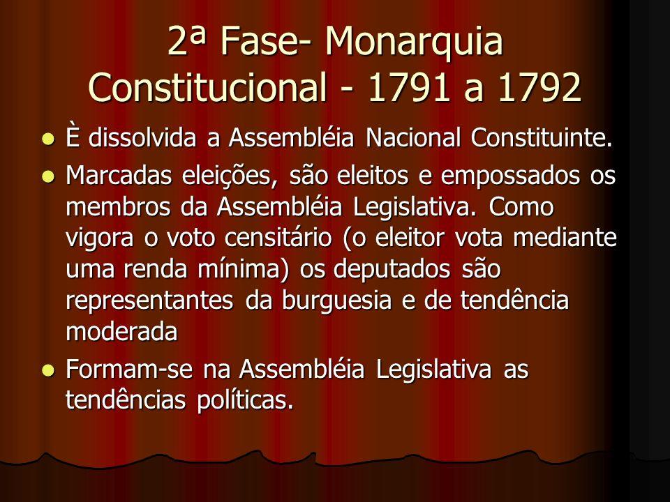 2ª Fase- Monarquia Constitucional - 1791 a 1792