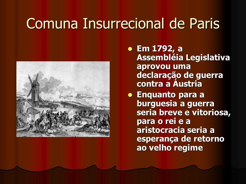 Comuna Insurrecional de Paris