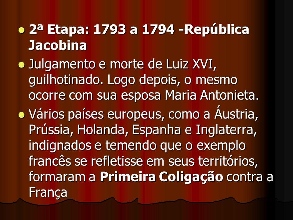 2ª Etapa: 1793 a 1794 -República Jacobina