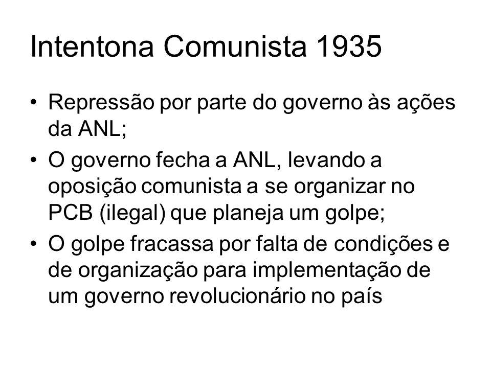 Intentona Comunista 1935 Repressão por parte do governo às ações da ANL;