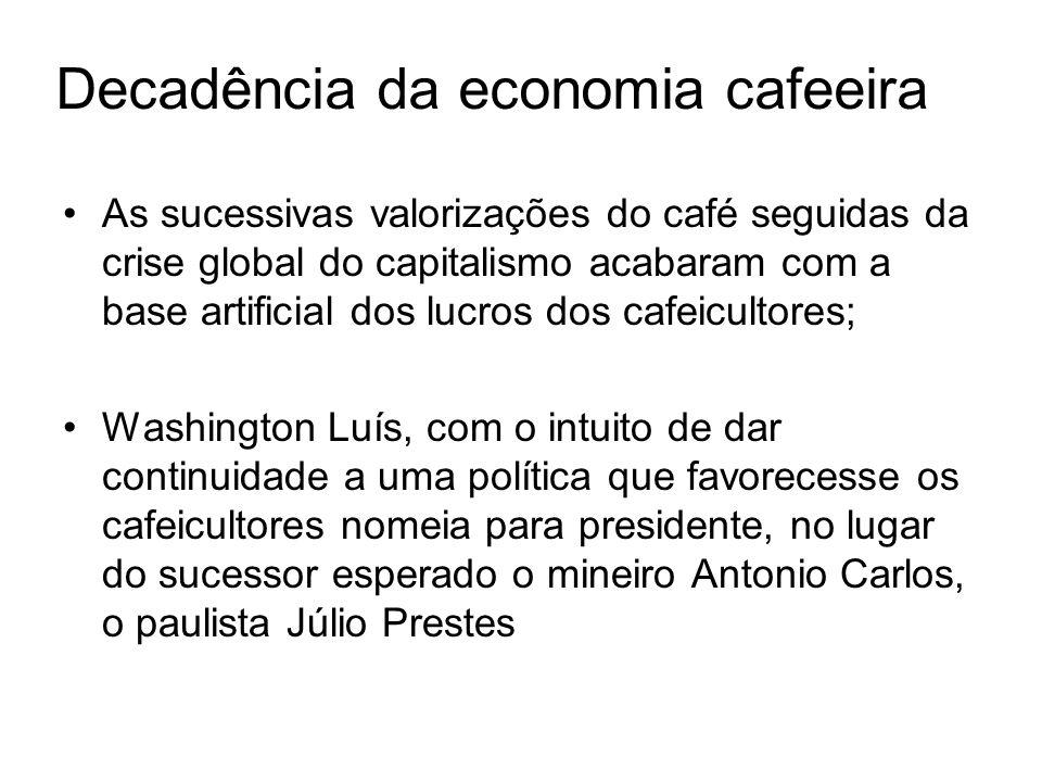 Decadência da economia cafeeira