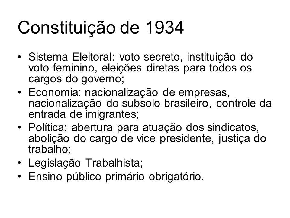 Constituição de 1934 Sistema Eleitoral: voto secreto, instituição do voto feminino, eleições diretas para todos os cargos do governo;