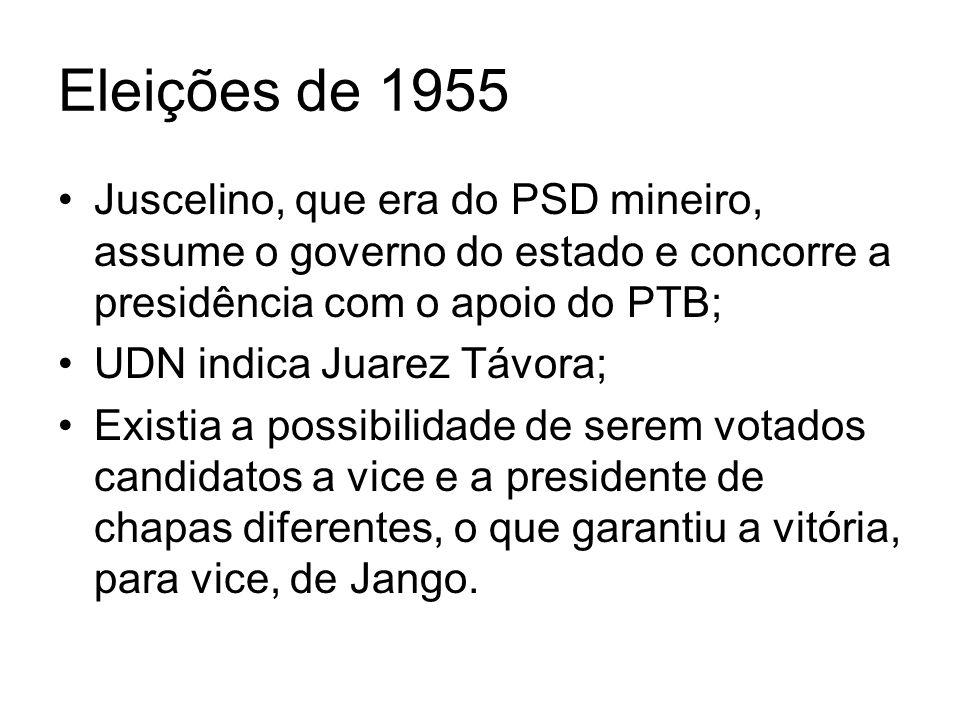 Eleições de 1955Juscelino, que era do PSD mineiro, assume o governo do estado e concorre a presidência com o apoio do PTB;