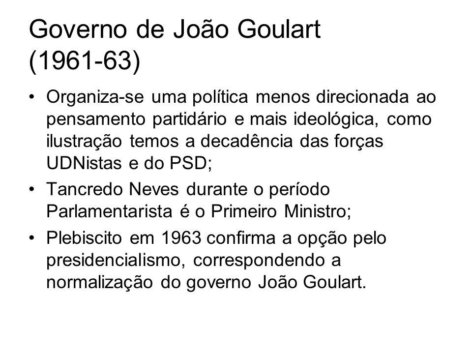 Governo de João Goulart (1961-63)