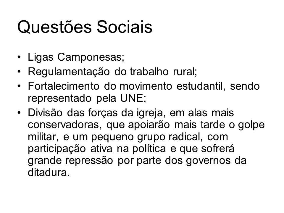 Questões Sociais Ligas Camponesas; Regulamentação do trabalho rural;