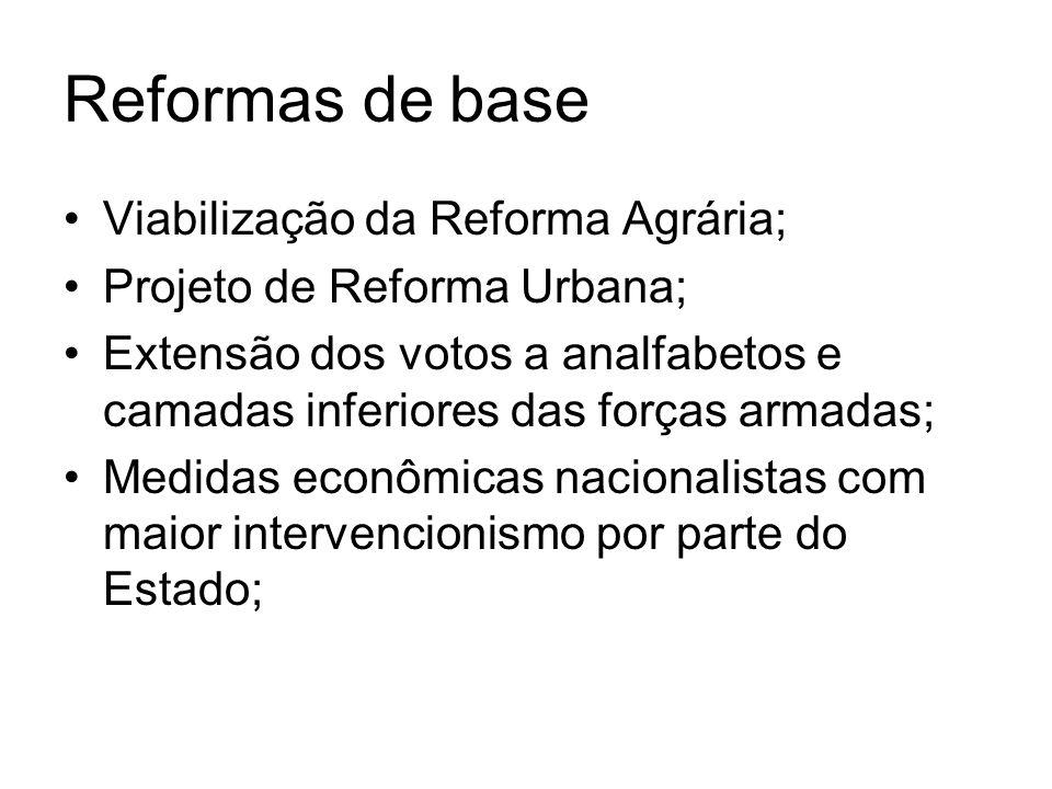 Reformas de base Viabilização da Reforma Agrária;
