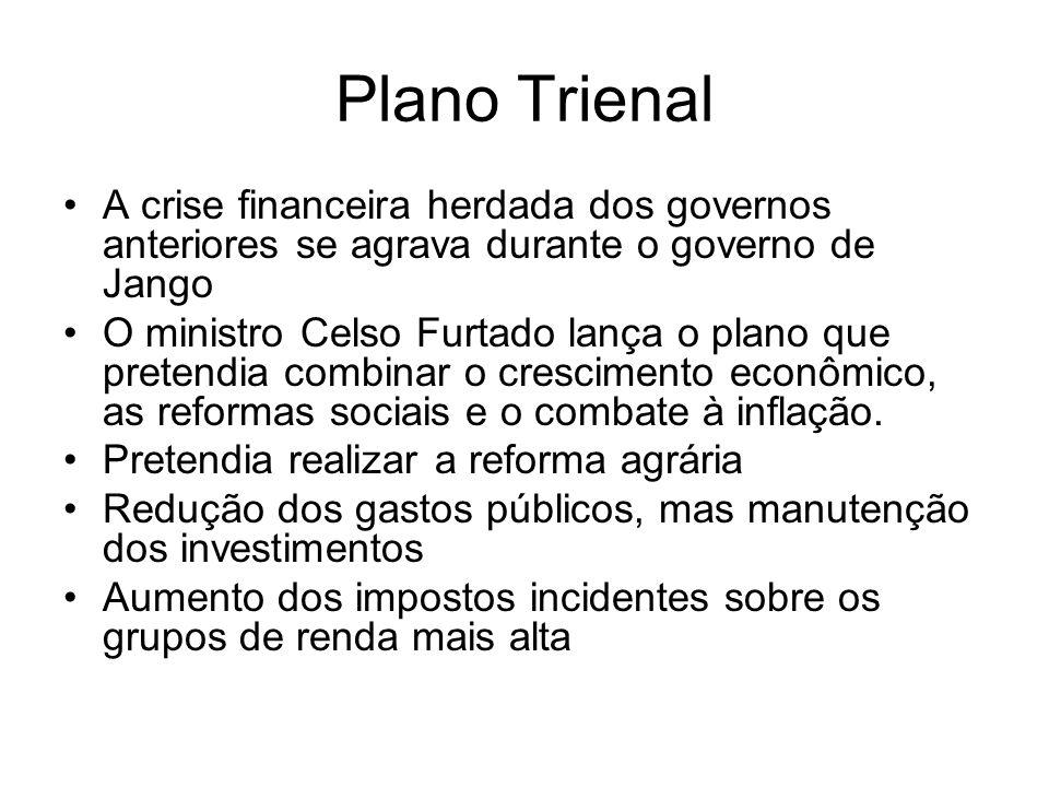 Plano Trienal A crise financeira herdada dos governos anteriores se agrava durante o governo de Jango.
