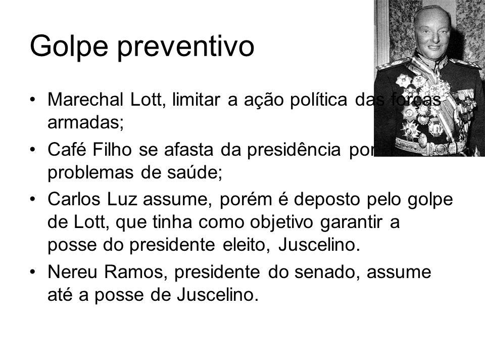 Golpe preventivoMarechal Lott, limitar a ação política das forças armadas; Café Filho se afasta da presidência por problemas de saúde;