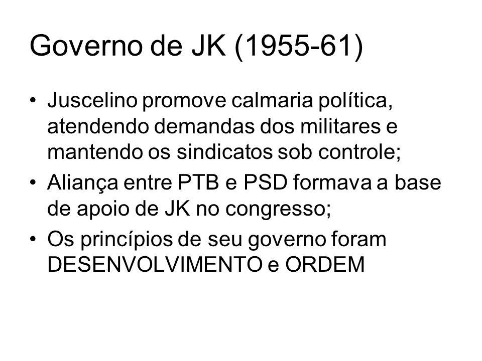 Governo de JK (1955-61)Juscelino promove calmaria política, atendendo demandas dos militares e mantendo os sindicatos sob controle;