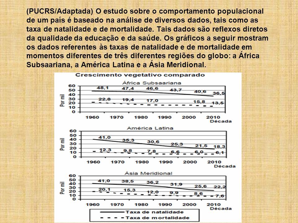 (PUCRS/Adaptada) O estudo sobre o comportamento populacional de um país é baseado na análise de diversos dados, tais como as taxa de natalidade e de mortalidade.