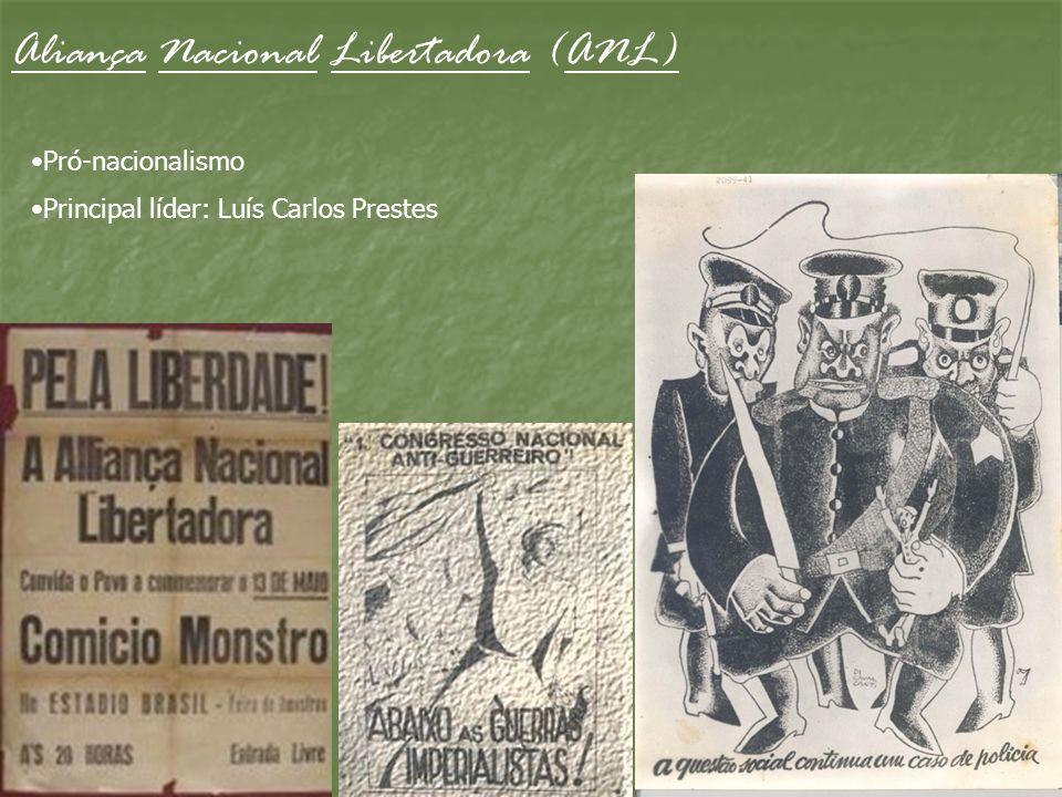 Aliança Nacional Libertadora (ANL)