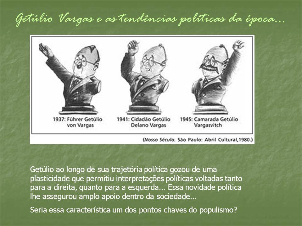 Getúlio Vargas e as tendências políticas da época...