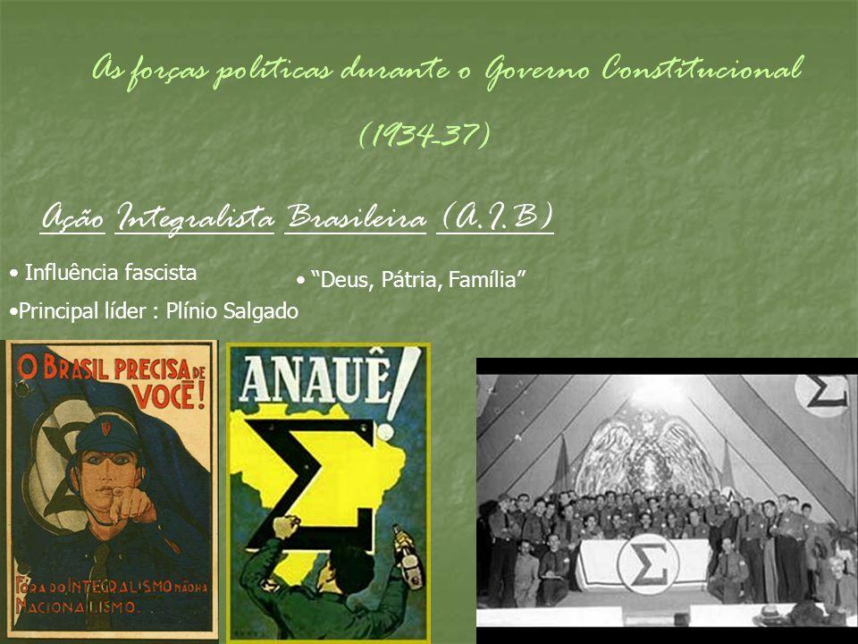 Ação Integralista Brasileira (A.I.B)