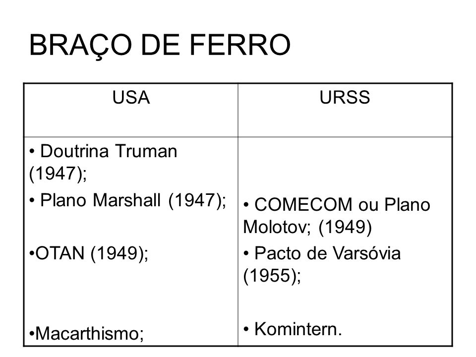 BRAÇO DE FERRO USA URSS Doutrina Truman (1947); Plano Marshall (1947);