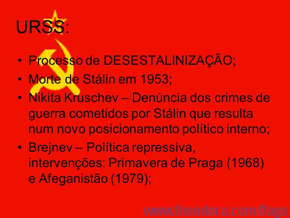 URSS: Processo de DESESTALINIZAÇÃO; Morte de Stálin em 1953;