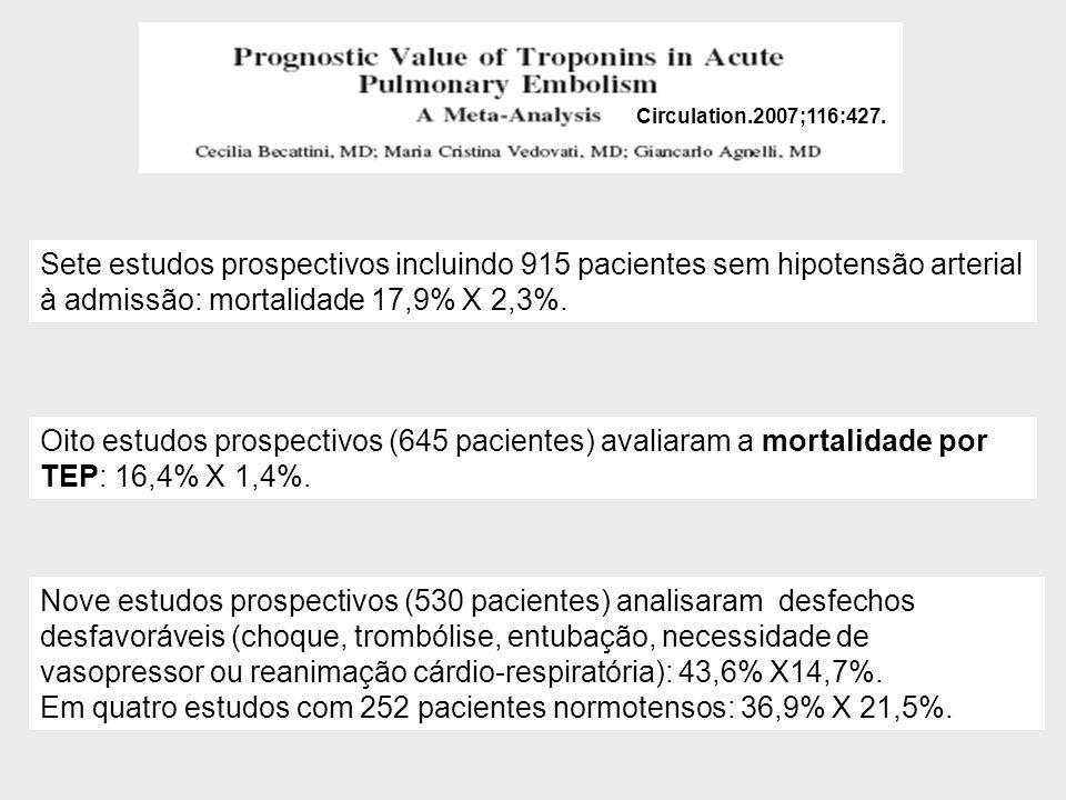 Circulation.2007;116:427. Sete estudos prospectivos incluindo 915 pacientes sem hipotensão arterial à admissão: mortalidade 17,9% X 2,3%.
