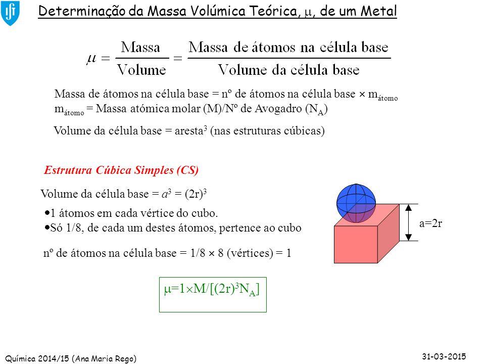 Determinação da Massa Volúmica Teórica, , de um Metal