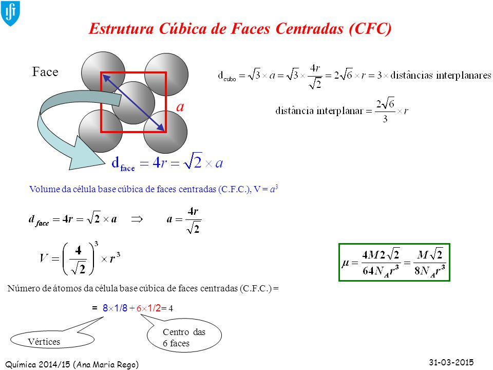 Estrutura Cúbica de Faces Centradas (CFC)