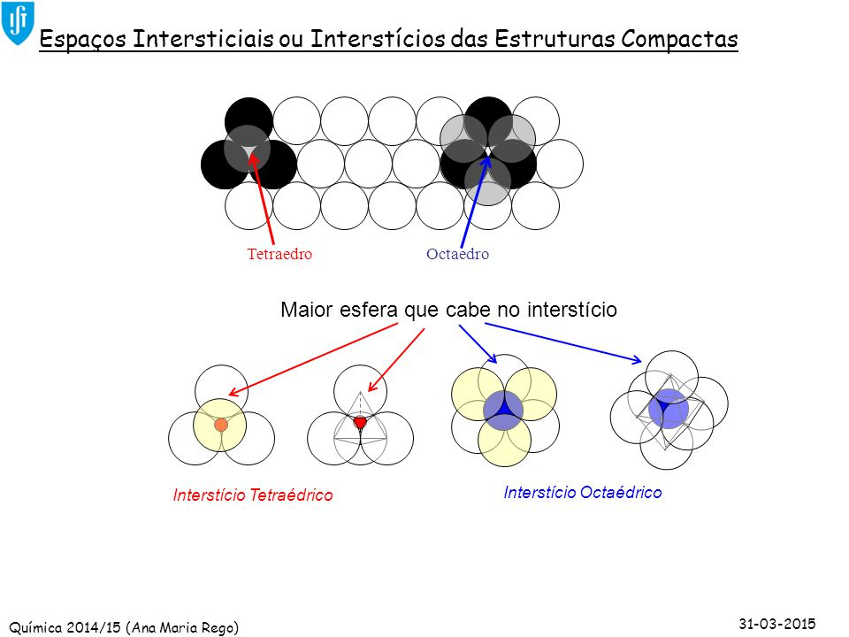 Espaços Intersticiais ou Interstícios das Estruturas Compactas