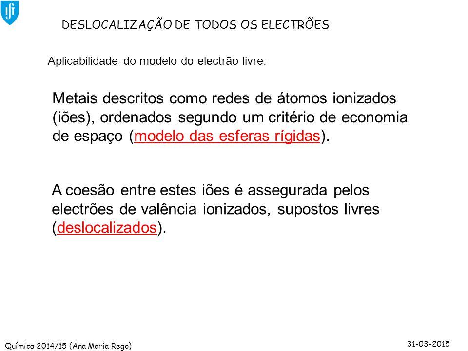 DESLOCALIZAÇÃO DE TODOS OS ELECTRÕES