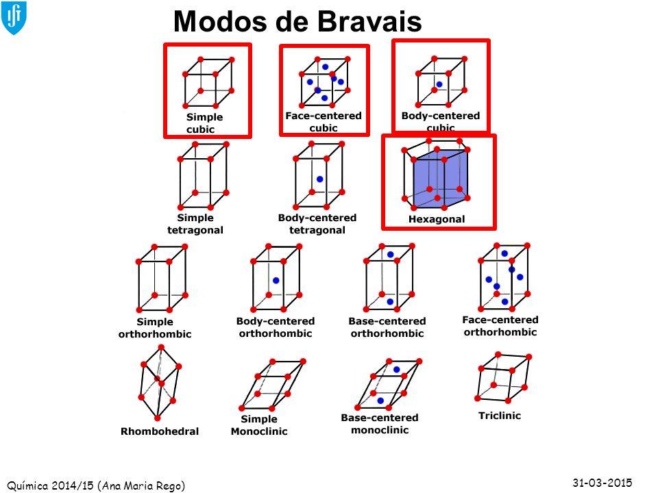 Modos de Bravais