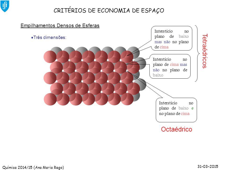 Tetraédricos Octaédrico CRITÉRIOS DE ECONOMIA DE ESPAÇO