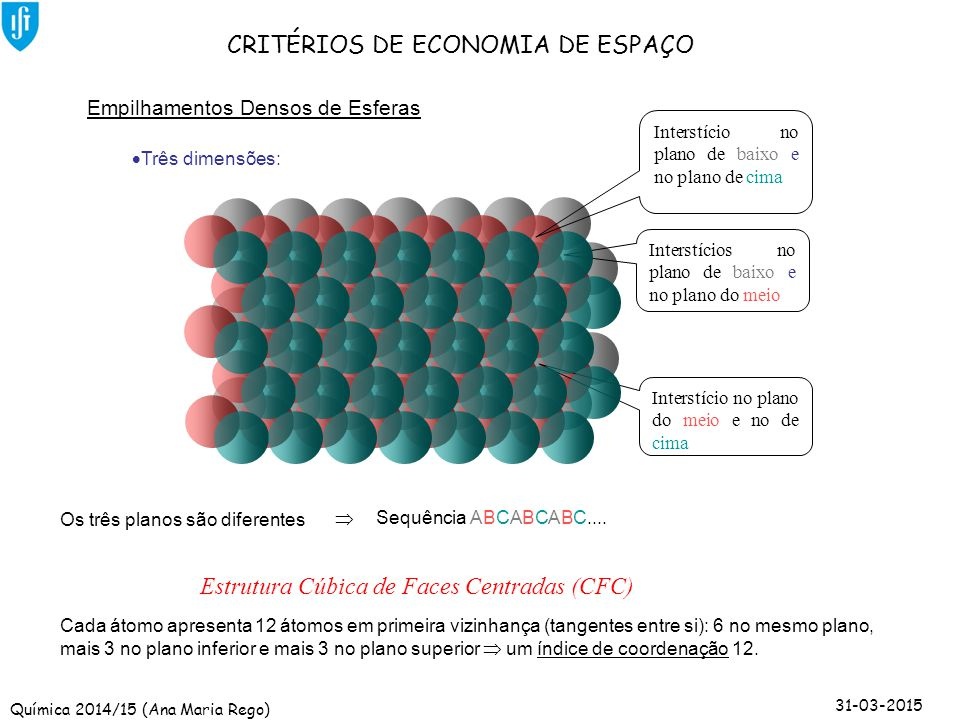 CRITÉRIOS DE ECONOMIA DE ESPAÇO