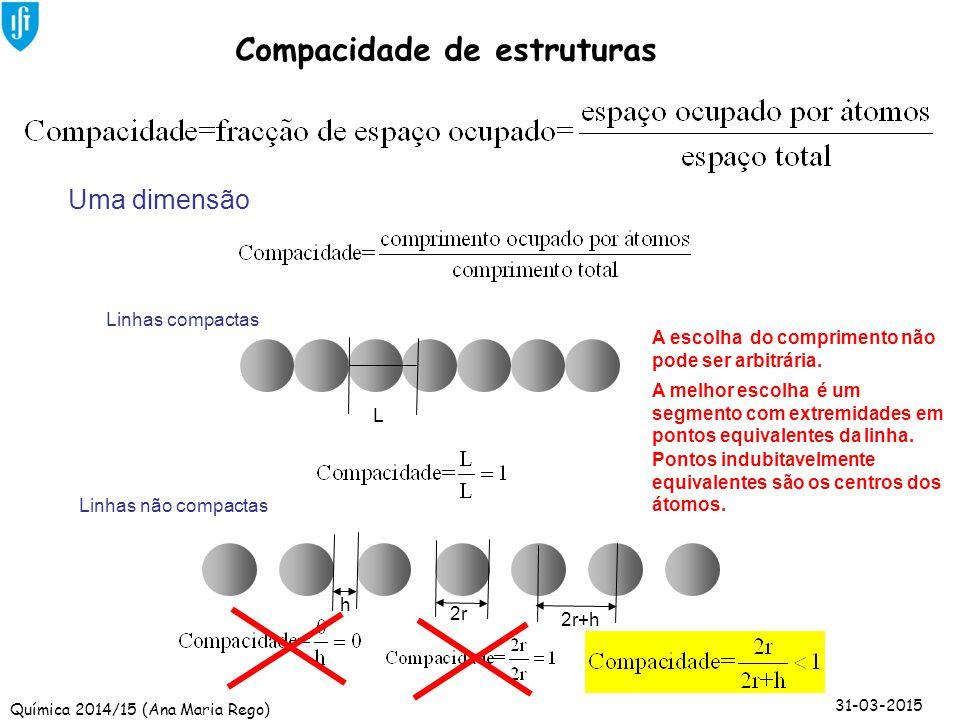 Compacidade de estruturas