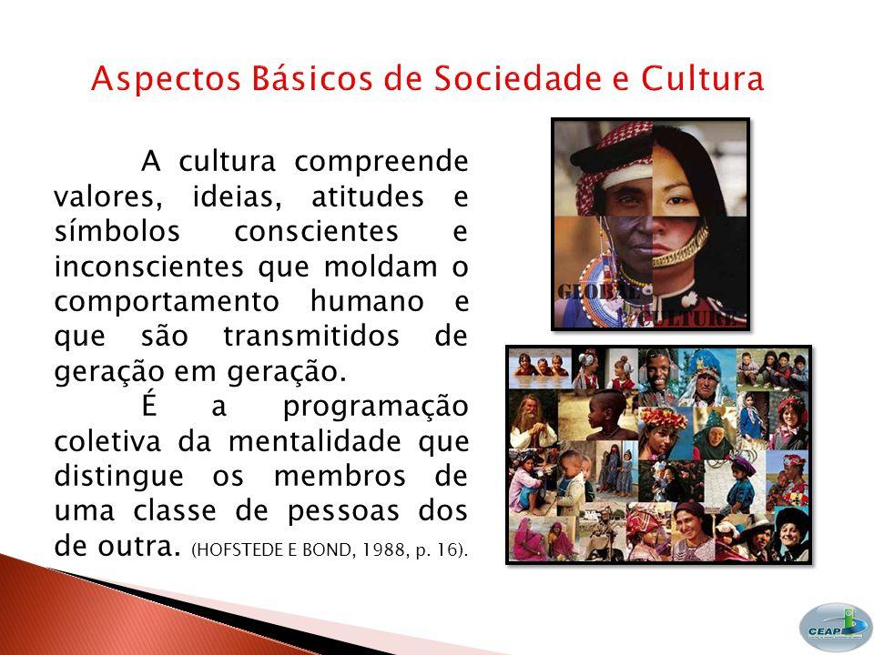 Aspectos Básicos de Sociedade e Cultura