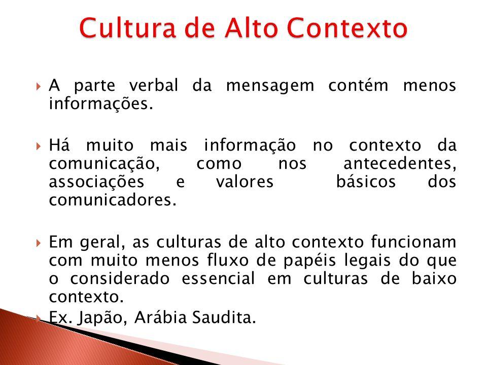 Cultura de Alto Contexto