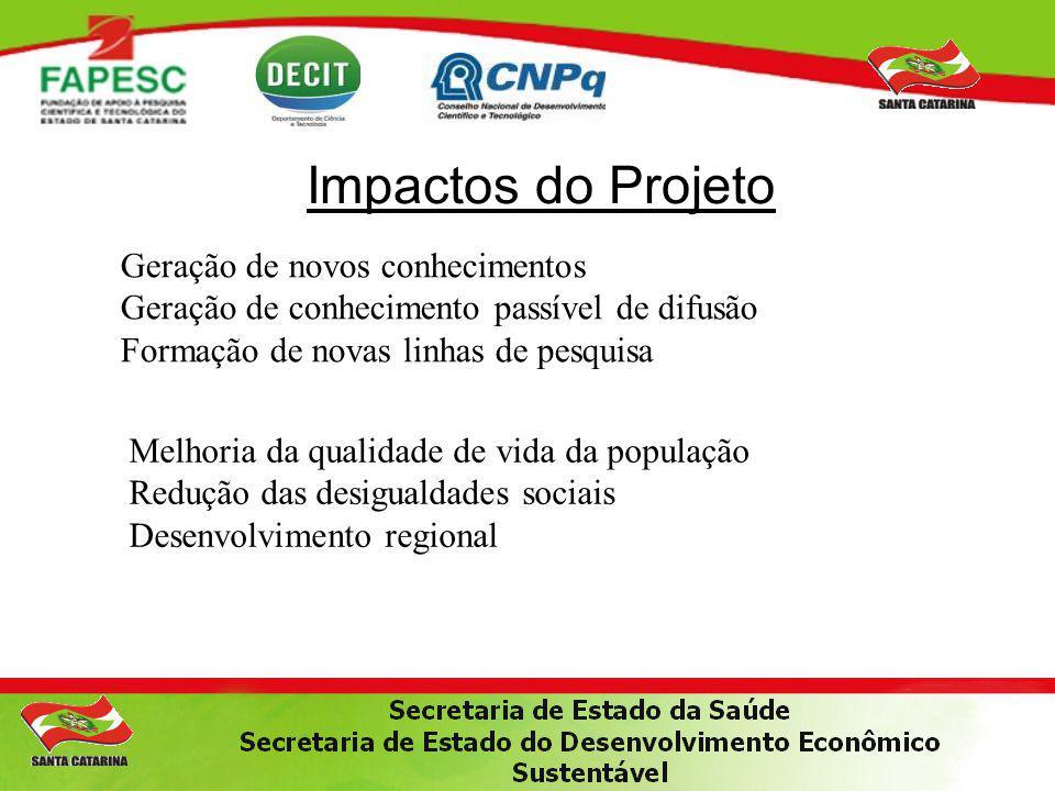 Impactos do Projeto Geração de novos conhecimentos