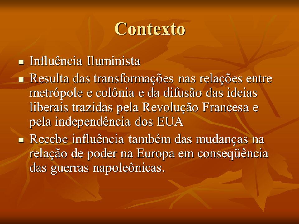 Contexto Influência Iluminista