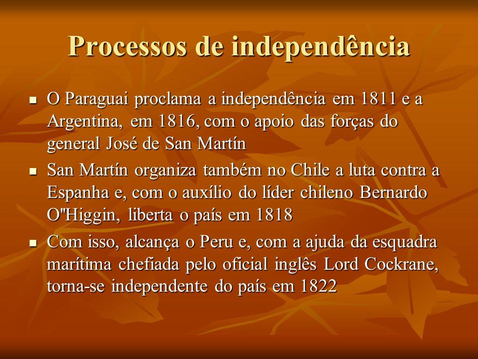Processos de independência