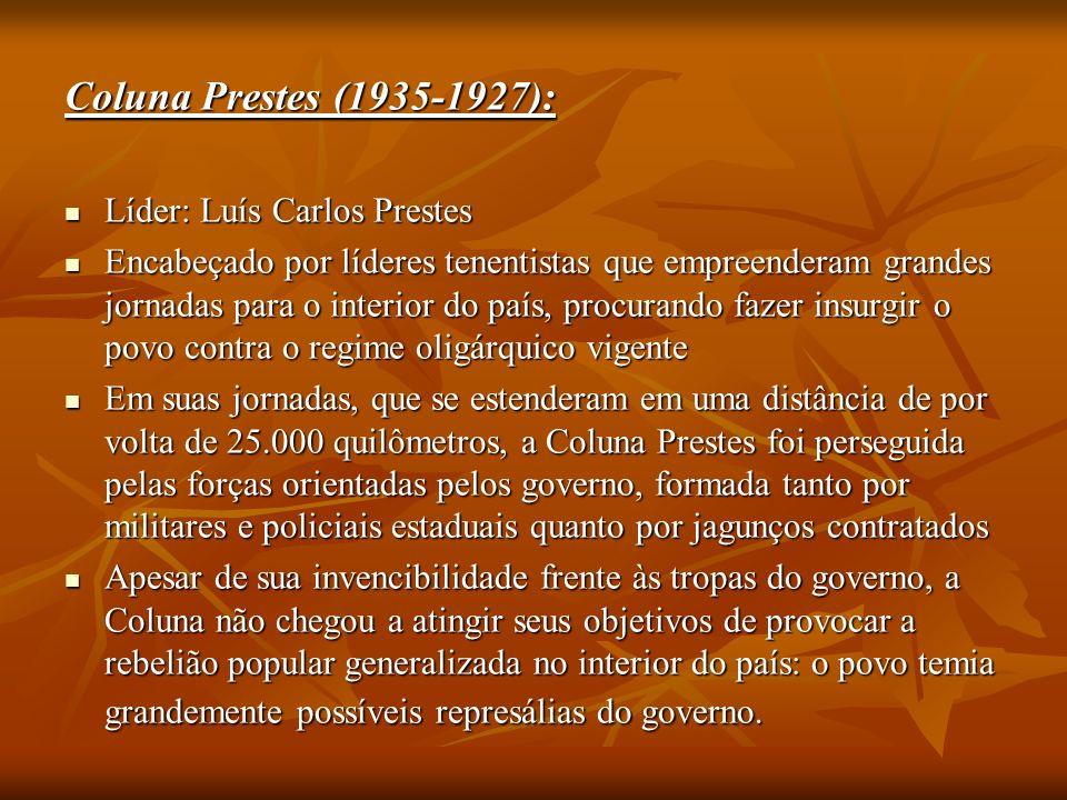 Coluna Prestes (1935-1927): Líder: Luís Carlos Prestes