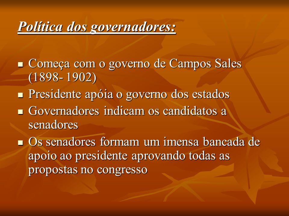 Política dos governadores: