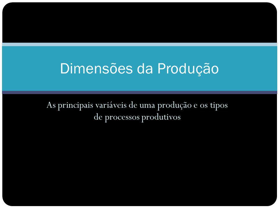 Dimensões da Produção As principais variáveis de uma produção e os tipos de processos produtivos