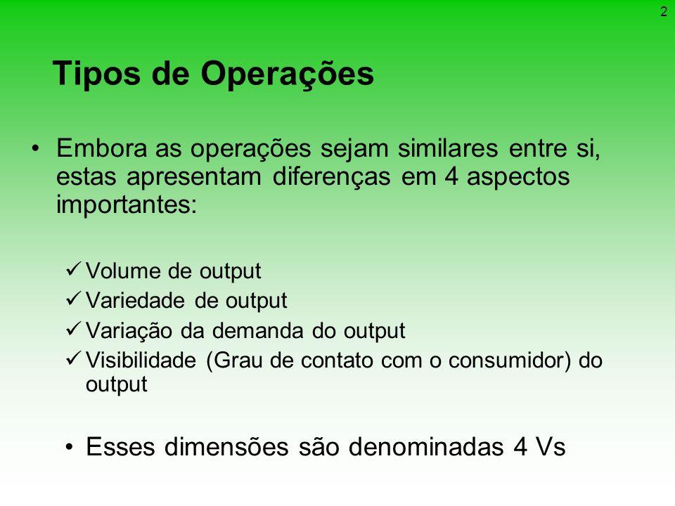 ENG 4210 - Introdução à Pesquisa Operacional