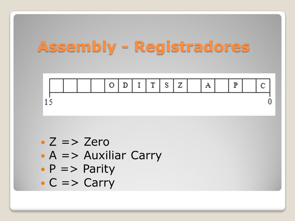 Assembly - Registradores