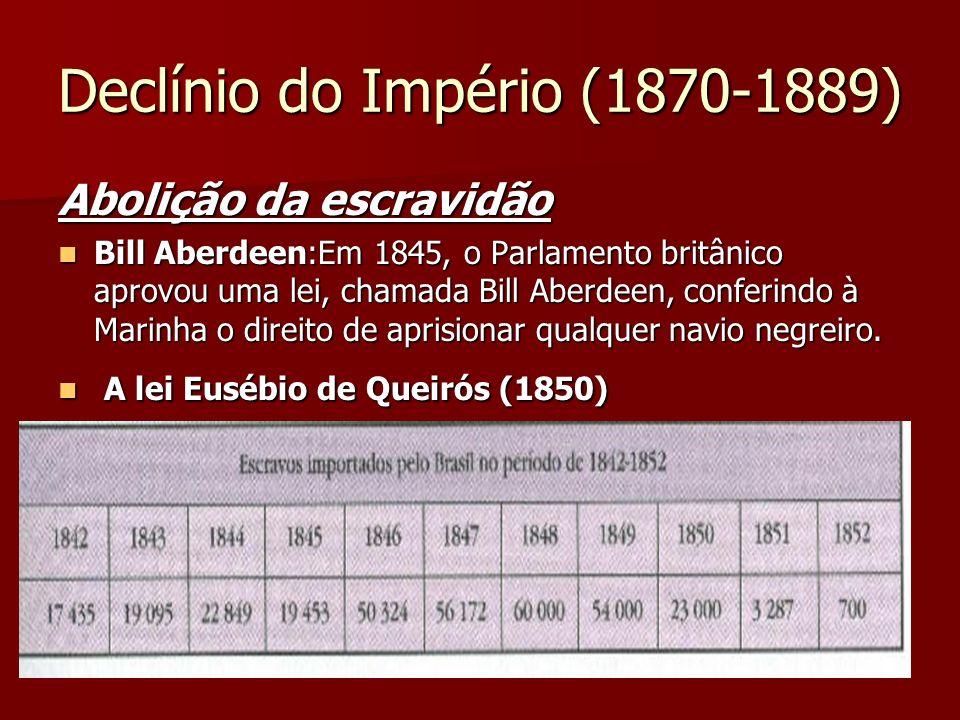 Declínio do Império (1870-1889)