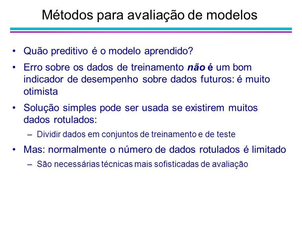 Métodos para avaliação de modelos