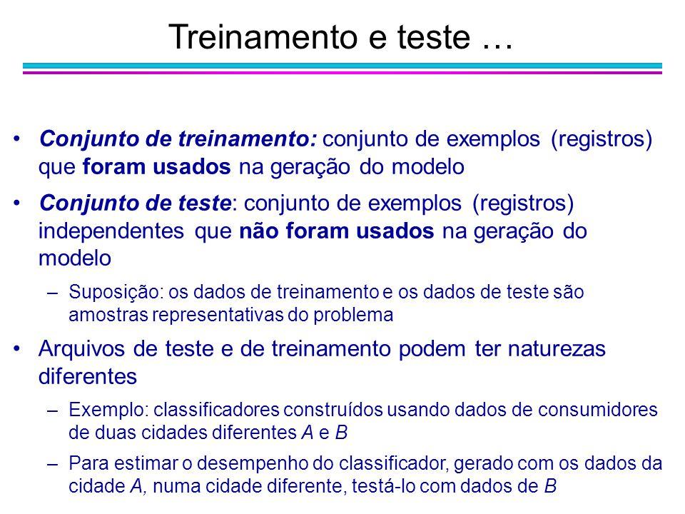 Treinamento e teste … Conjunto de treinamento: conjunto de exemplos (registros) que foram usados na geração do modelo.