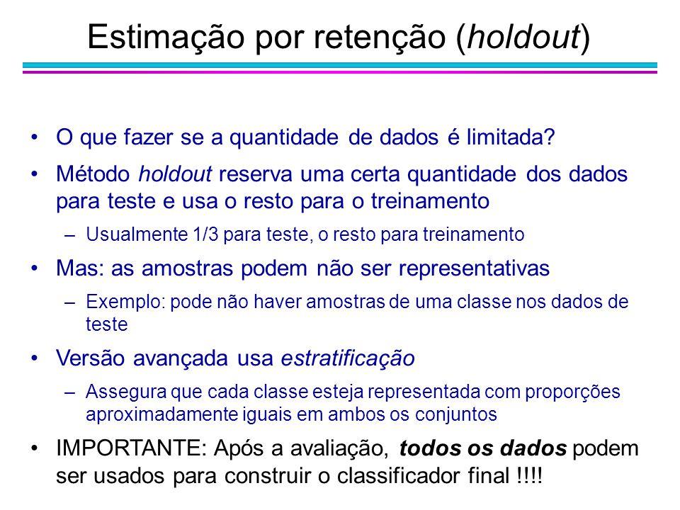 Estimação por retenção (holdout)