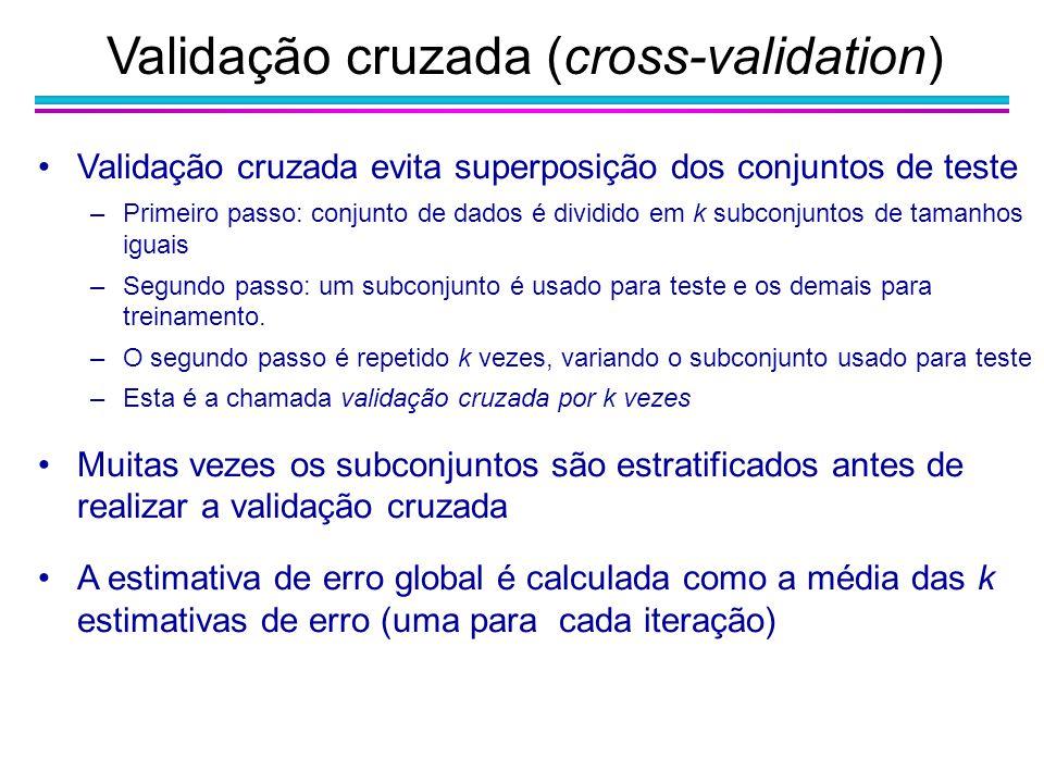 Validação cruzada (cross-validation)