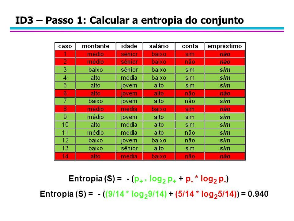 ID3 – Passo 1: Calcular a entropia do conjunto