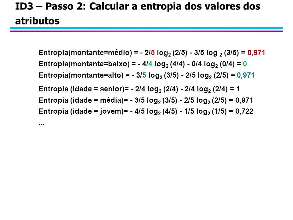 ID3 – Passo 2: Calcular a entropia dos valores dos atributos