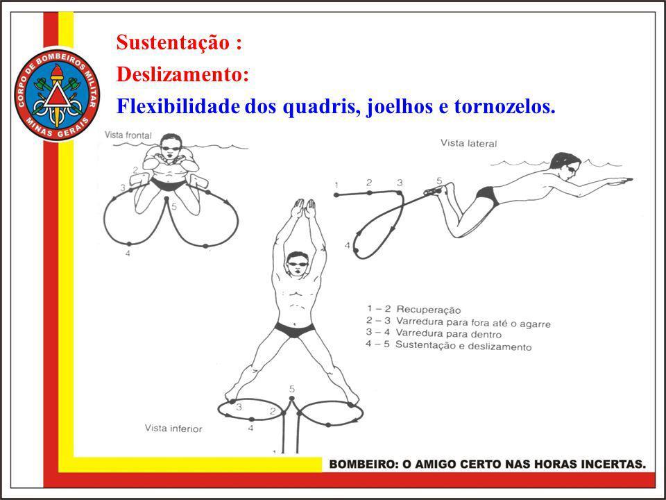 Sustentação : Deslizamento: Flexibilidade dos quadris, joelhos e tornozelos.