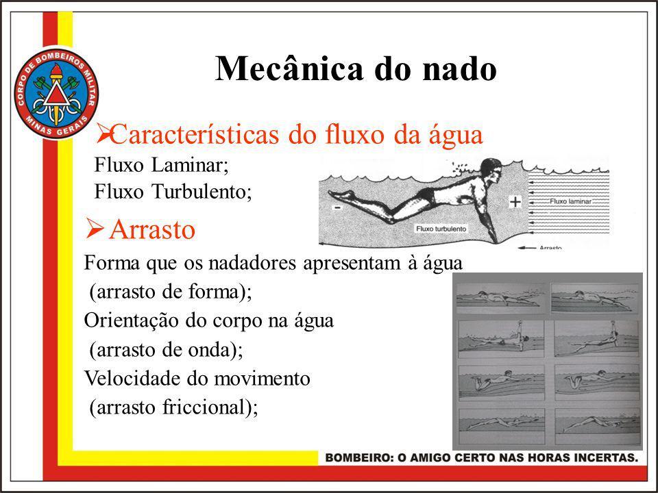 Características do fluxo da água Fluxo Laminar; Fluxo Turbulento;