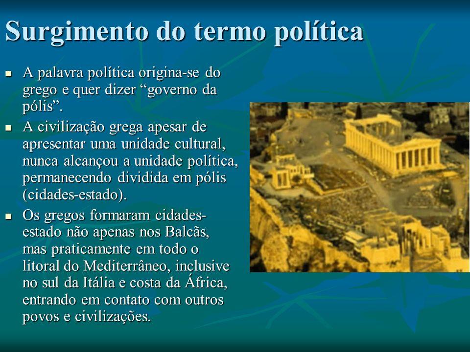 Surgimento do termo política