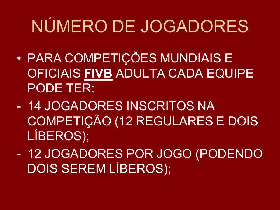NÚMERO DE JOGADORES PARA COMPETIÇÕES MUNDIAIS E OFICIAIS FIVB ADULTA CADA EQUIPE PODE TER: